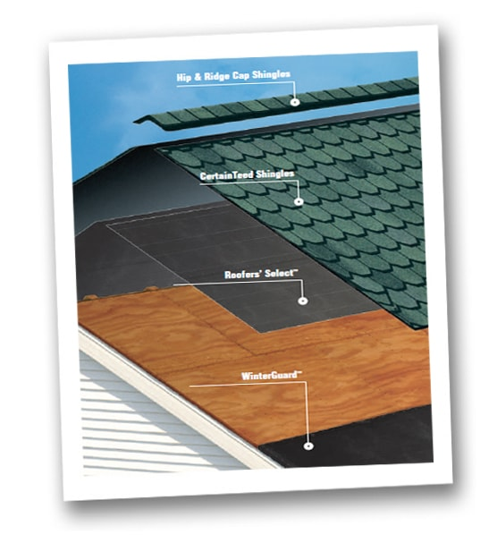 At Classic Windows u0026 Roofing we know how important your roof really is. It above anything else about your house keeps you warm safe and dry.  sc 1 st  Classic Windows u0026 Roofing & Residential Roofing Southeastern Connecticut - Classic Windows ... memphite.com